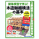 1/50 Architectural Model & Second Class Registered Architect Text